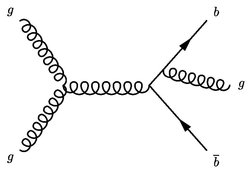 links feynman diagram library list of diagrams rh physik uzh ch introduction to feynman diagrams pdf