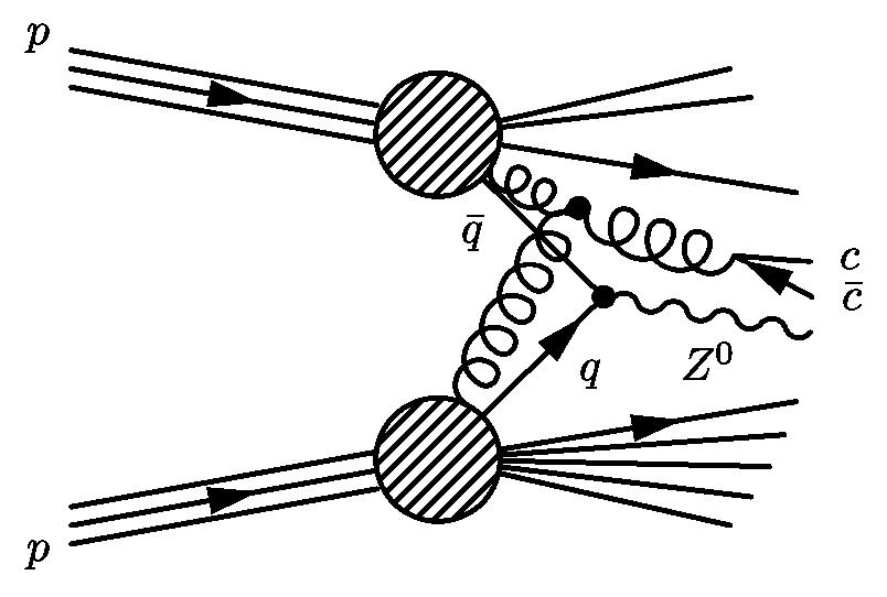 links feynman diagram library list of diagrams. Black Bedroom Furniture Sets. Home Design Ideas