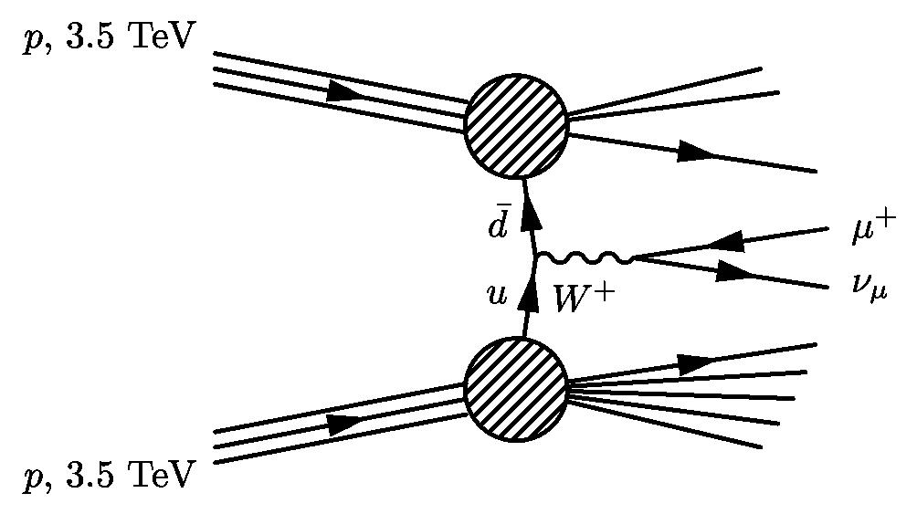 links  feynman diagram library